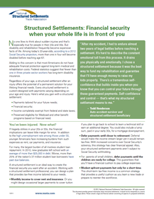 Finn Financial Group - Structured Settlements